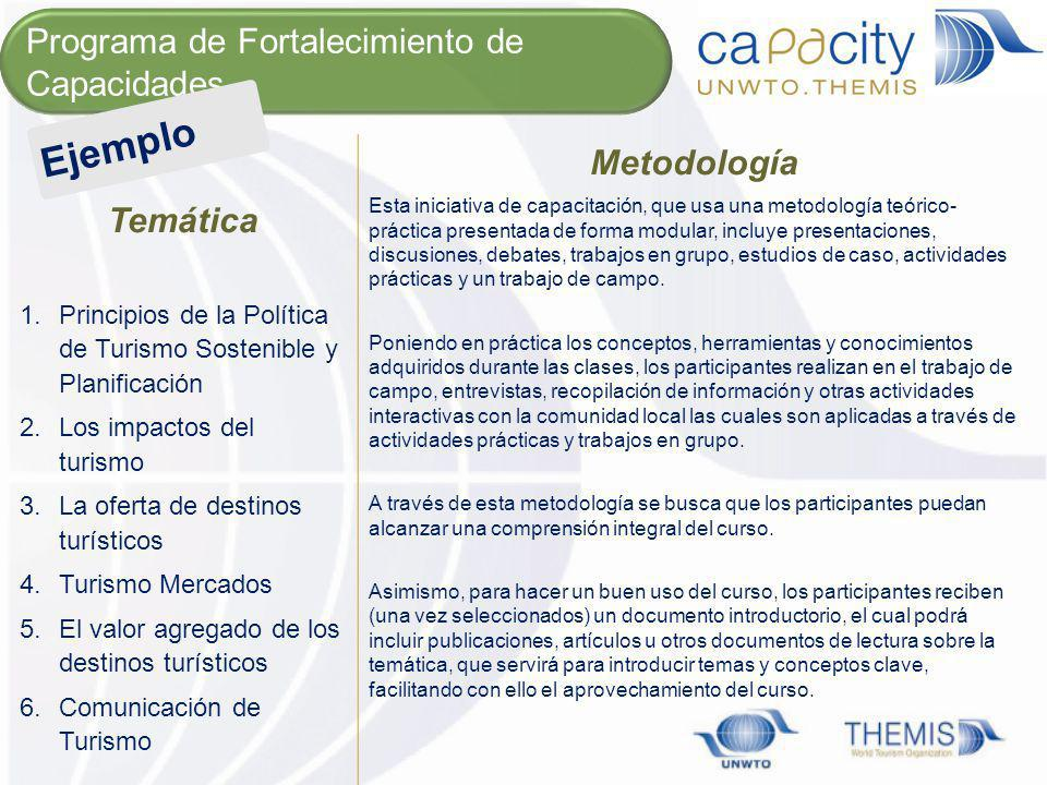 Ejemplo Programa de Fortalecimiento de Capacidades Metodología