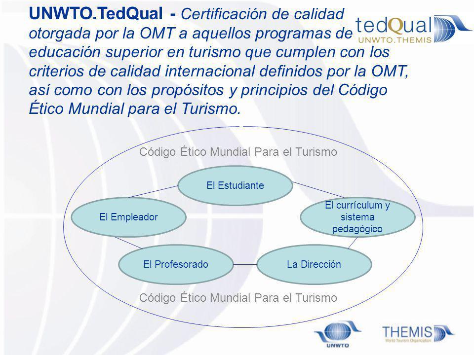 El currículum y sistema pedagógico