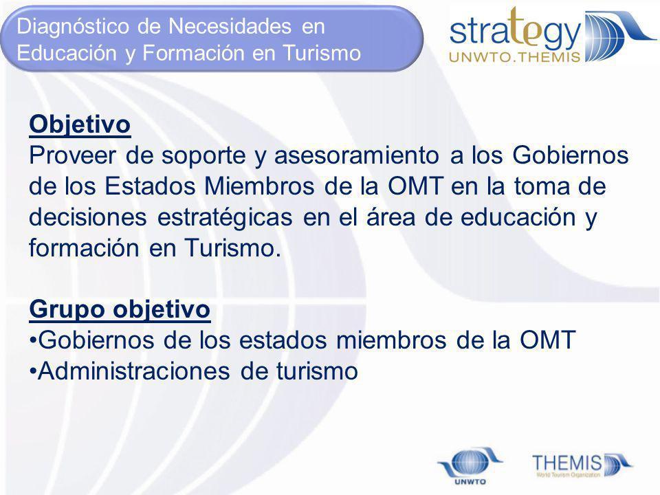 Gobiernos de los estados miembros de la OMT