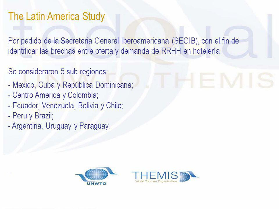 The Latin America Study