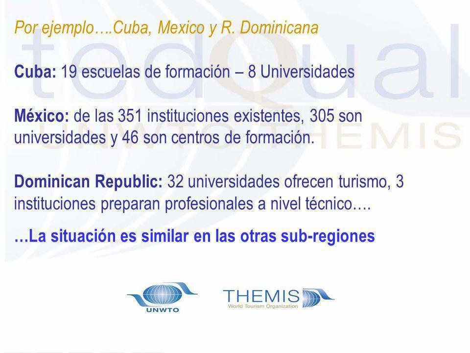Por ejemplo….Cuba, Mexico y R. Dominicana