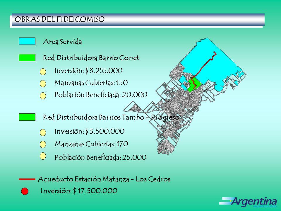 Acueducto Estación Matanza - Los Cedros
