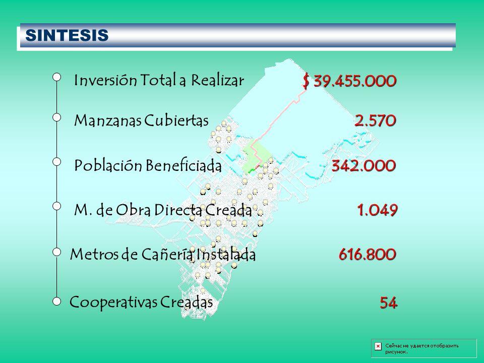 SINTESIS Inversión Total a Realizar. $ 39.455.000. Manzanas Cubiertas. 2.570. Población Beneficiada.