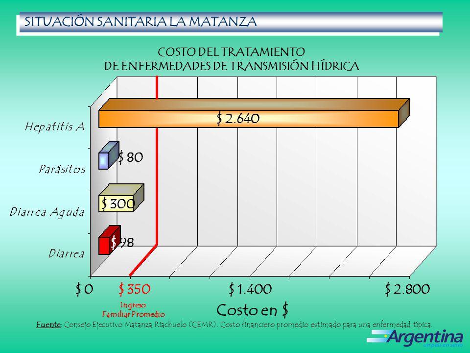 DE ENFERMEDADES DE TRANSMISIÓN HÍDRICA