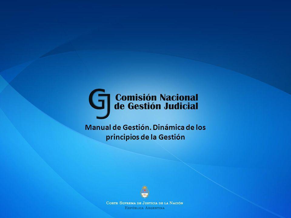 Manual de Gestión. Dinámica de los principios de la Gestión