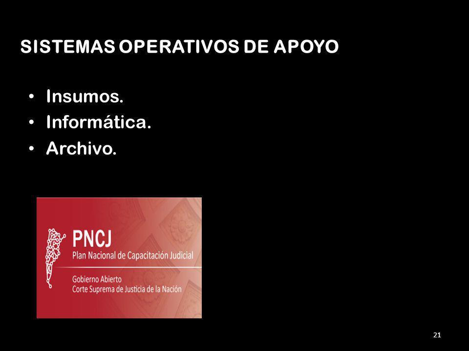 SISTEMAS OPERATIVOS DE APOYO