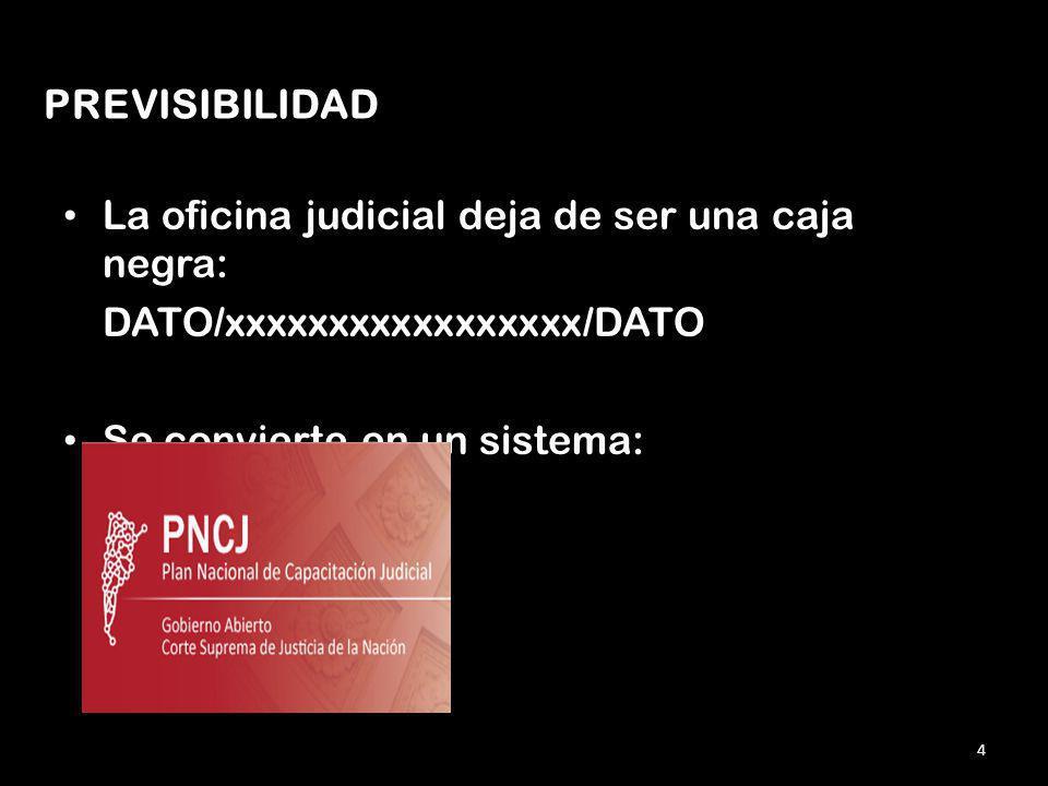 PREVISIBILIDAD La oficina judicial deja de ser una caja negra: DATO/xxxxxxxxxxxxxxxxx/DATO.