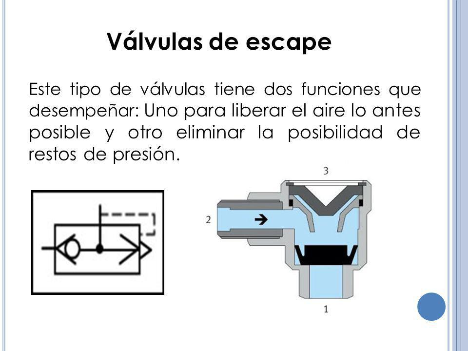 Válvulas de escape