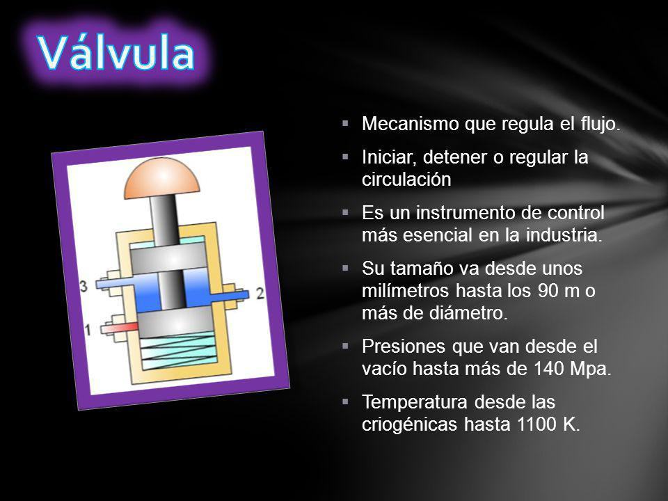 Válvula Mecanismo que regula el flujo.