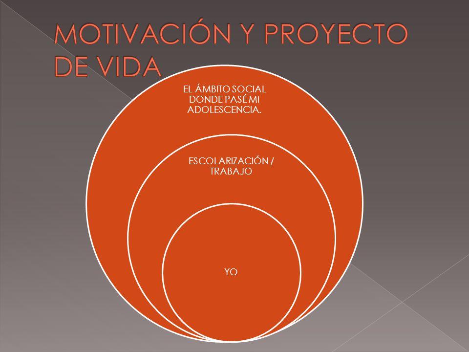 MOTIVACIÓN Y PROYECTO DE VIDA