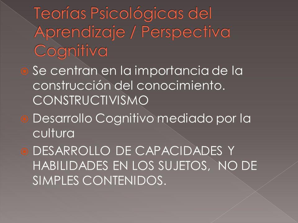 Teorías Psicológicas del Aprendizaje / Perspectiva Cognitiva