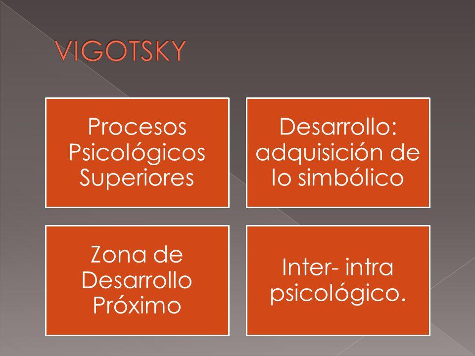 VIGOTSKY Procesos Psicológicos Superiores