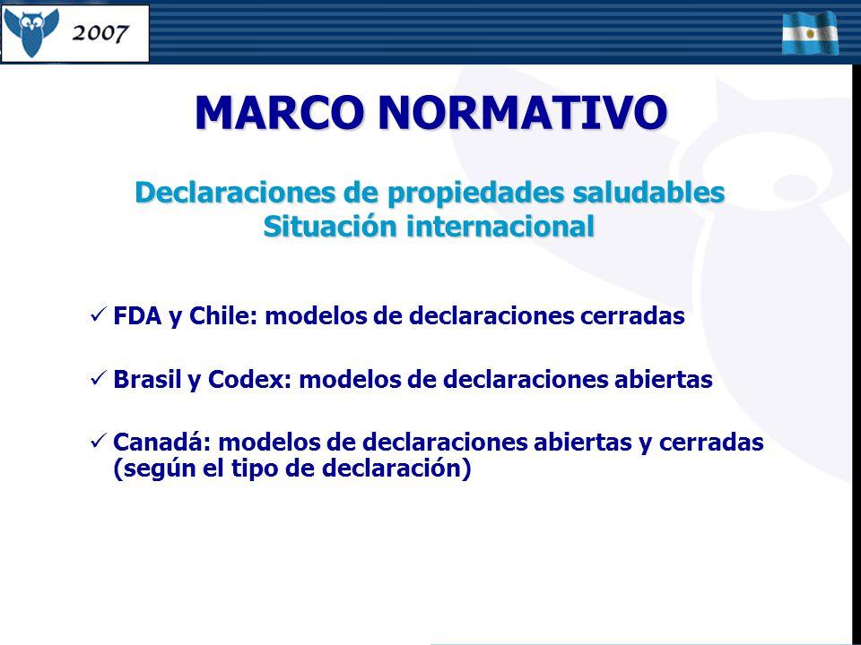 Declaraciones de propiedades saludables Situación internacional