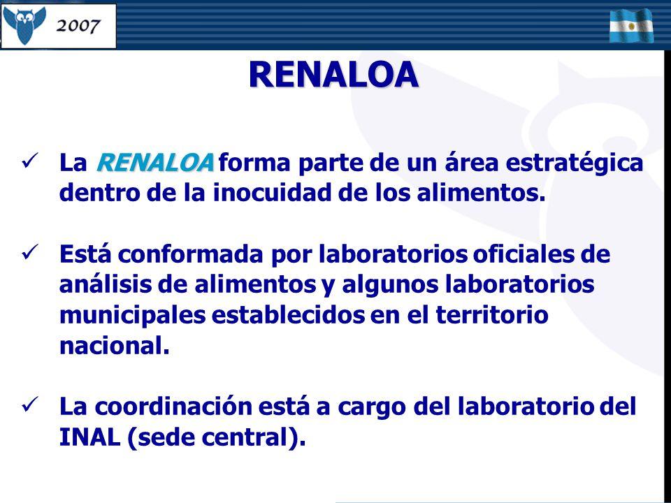 RENALOA La RENALOA forma parte de un área estratégica dentro de la inocuidad de los alimentos.