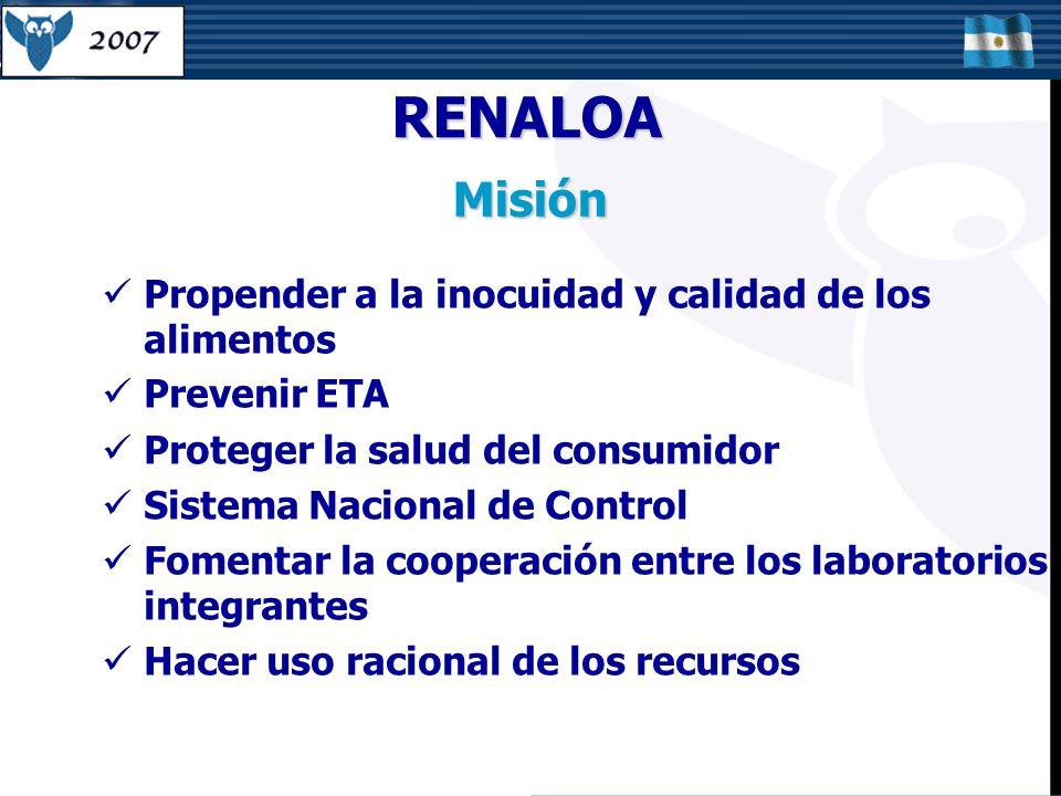 RENALOA Misión Propender a la inocuidad y calidad de los alimentos