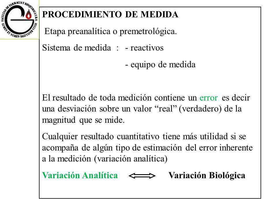 PROCEDIMIENTO DE MEDIDA