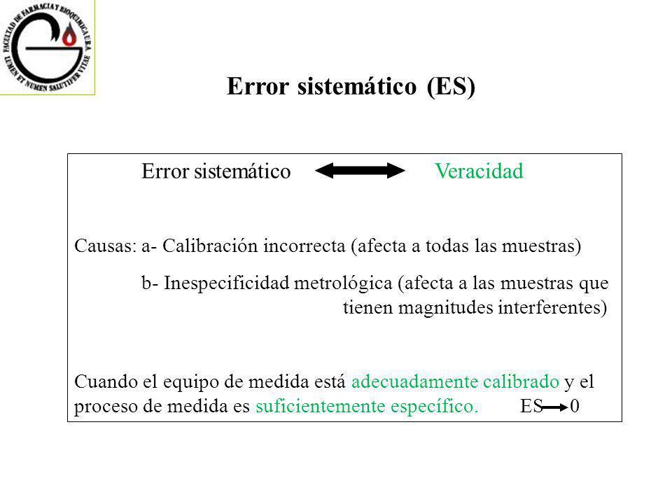 Error sistemático (ES)