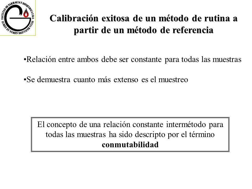 Calibración exitosa de un método de rutina a partir de un método de referencia