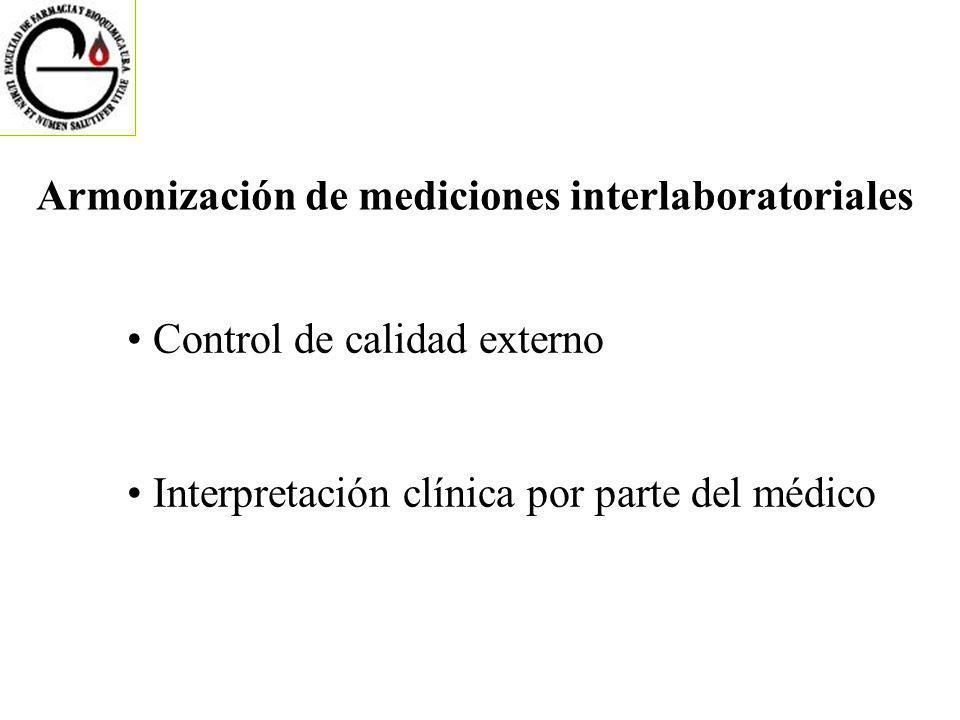Armonización de mediciones interlaboratoriales