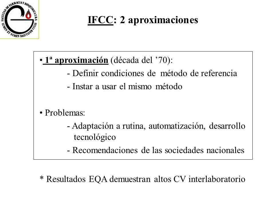 IFCC: 2 aproximaciones 1ª aproximación (década del '70):