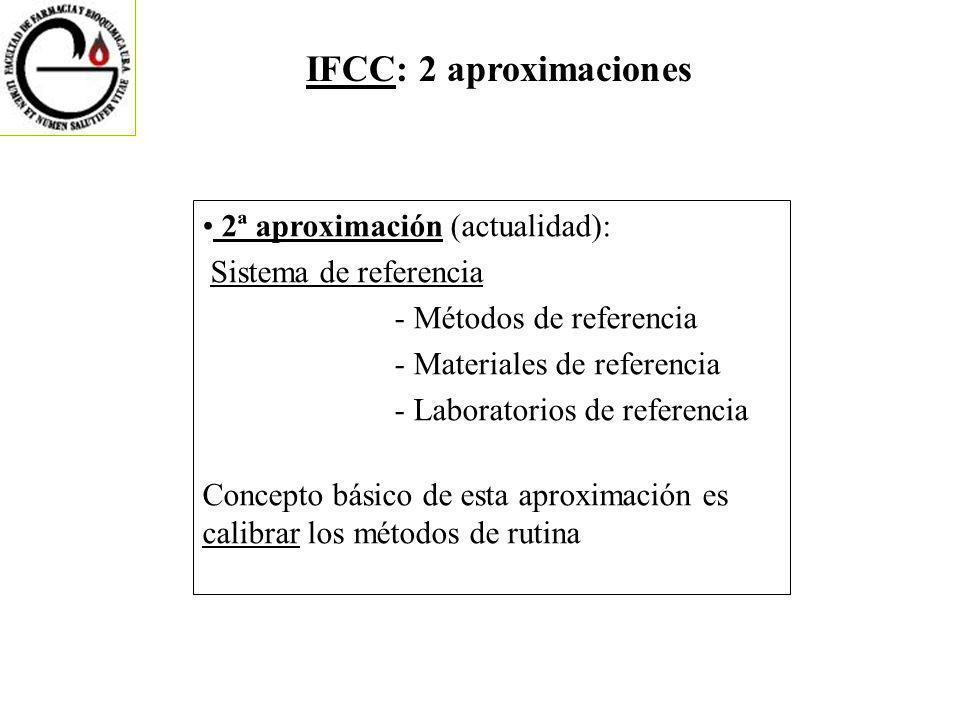 IFCC: 2 aproximaciones 2ª aproximación (actualidad):