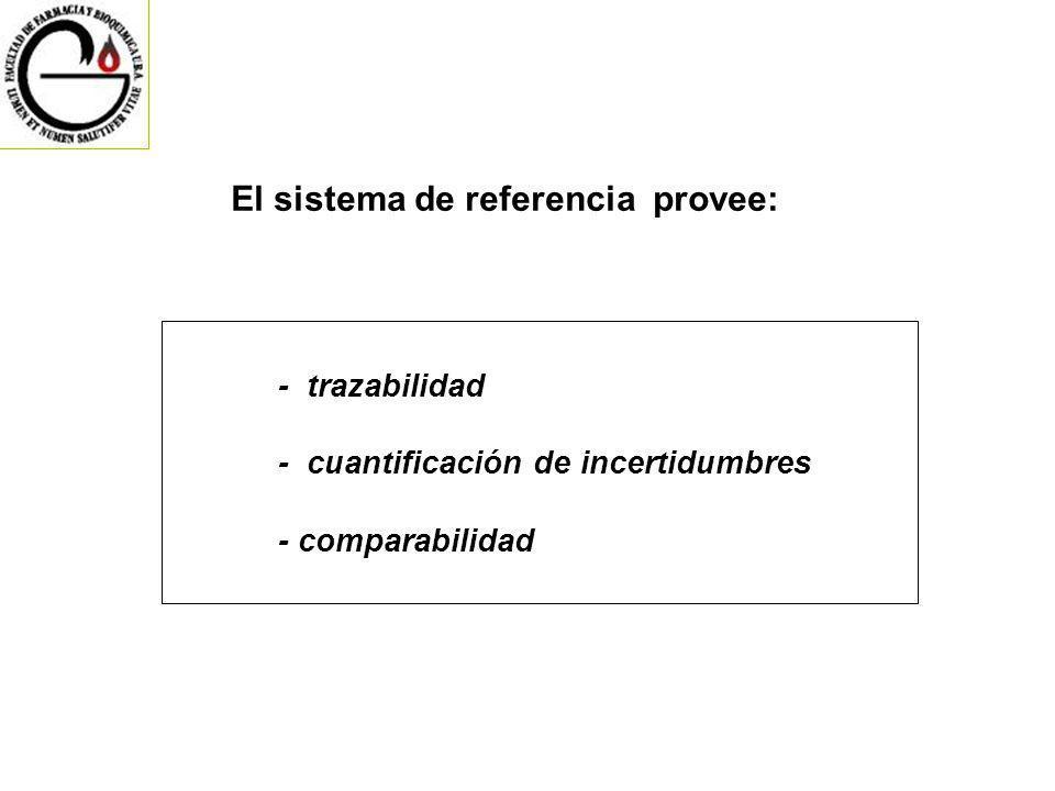El sistema de referencia provee: