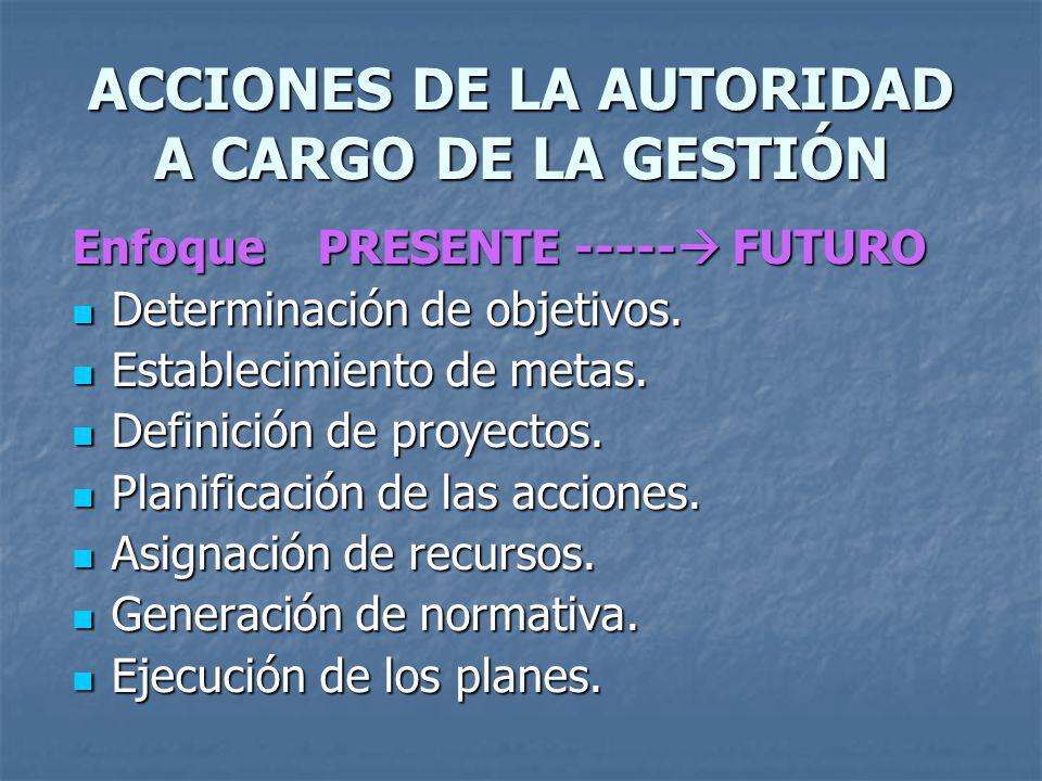 ACCIONES DE LA AUTORIDAD A CARGO DE LA GESTIÓN