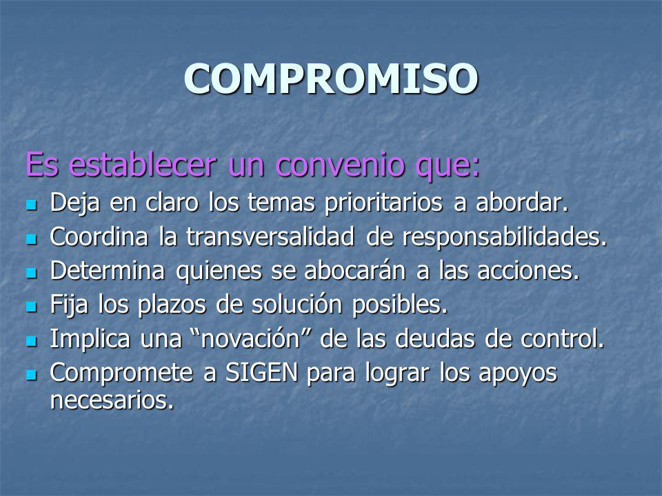 COMPROMISO Es establecer un convenio que: