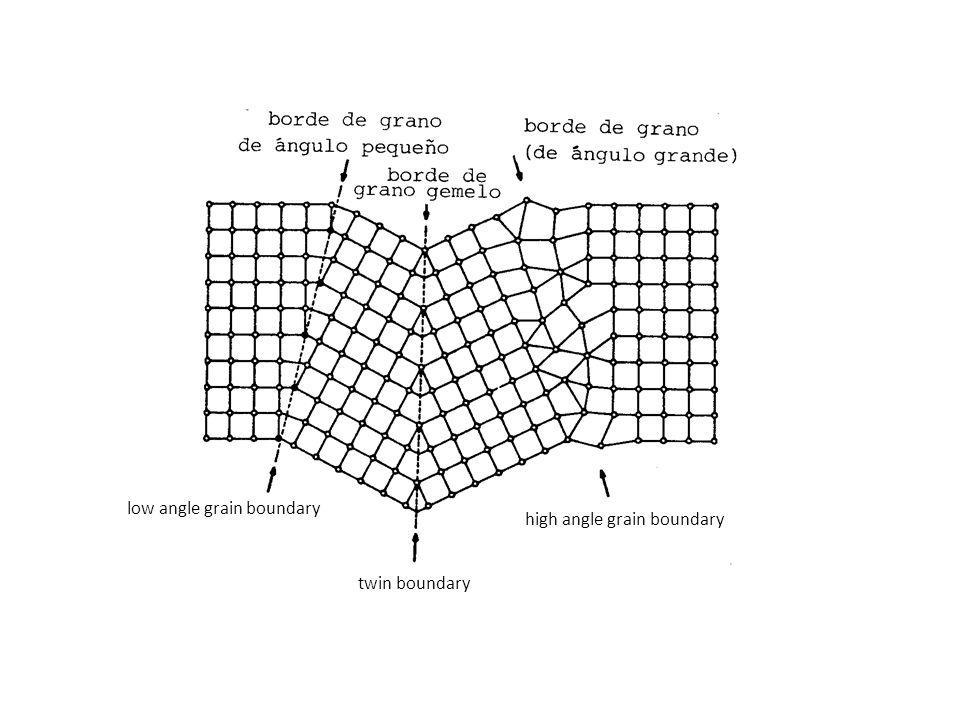 low angle grain boundary high angle grain boundary