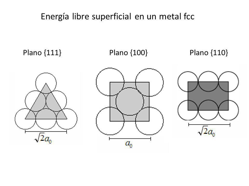 Energía libre superficial en un metal fcc
