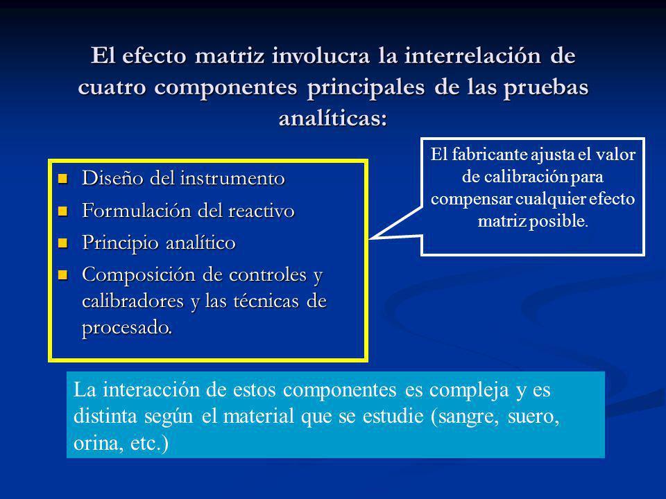 El efecto matriz involucra la interrelación de cuatro componentes principales de las pruebas analíticas:
