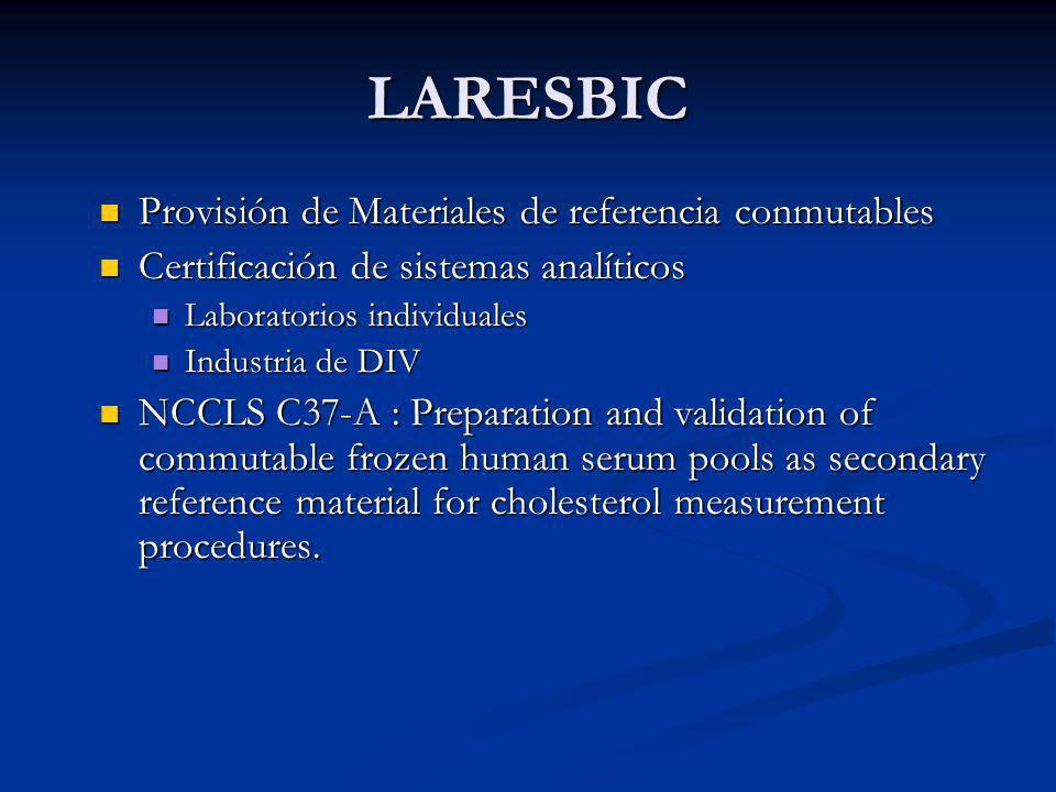 LARESBIC Provisión de Materiales de referencia conmutables