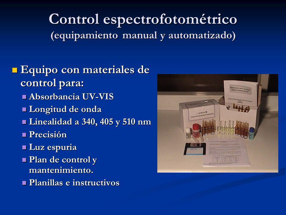 Control espectrofotométrico (equipamiento manual y automatizado)