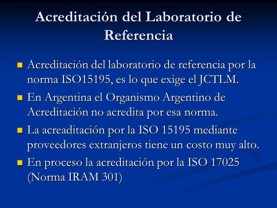 Acreditación del Laboratorio de Referencia