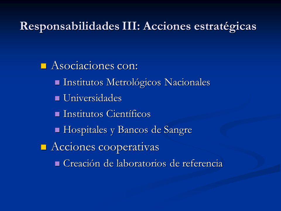 Responsabilidades III: Acciones estratégicas