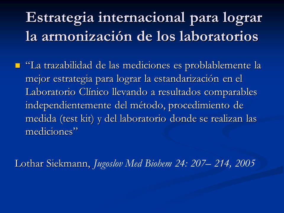 Estrategia internacional para lograr la armonización de los laboratorios