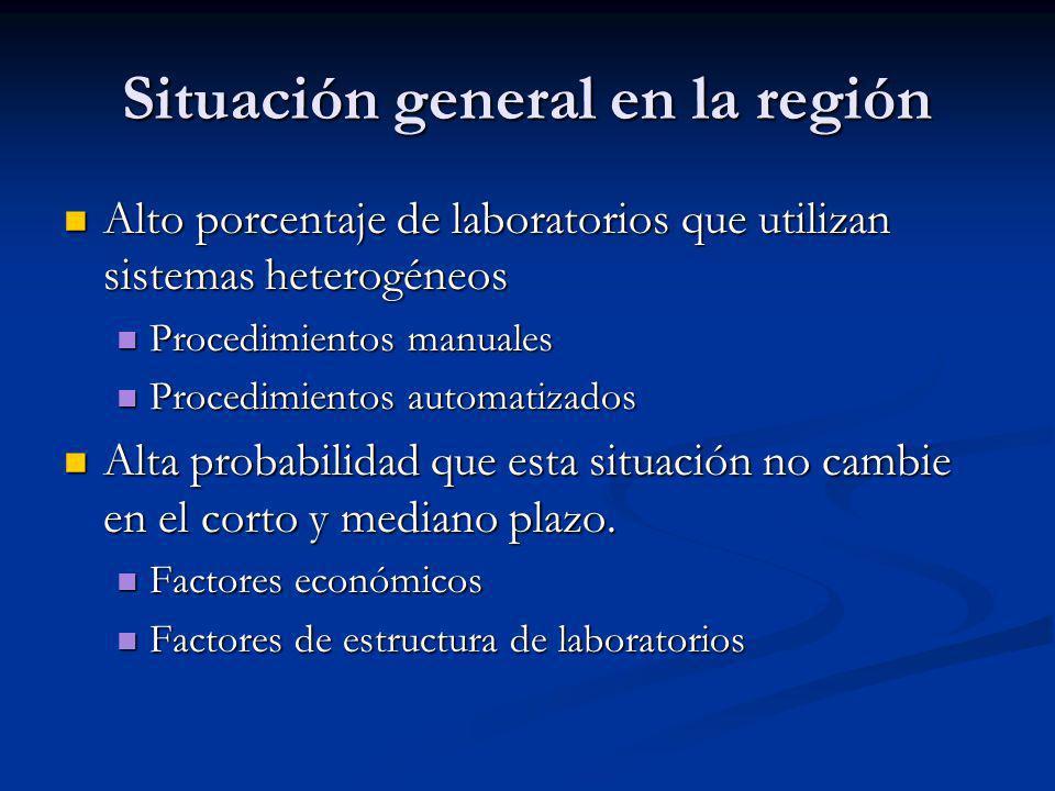 Situación general en la región