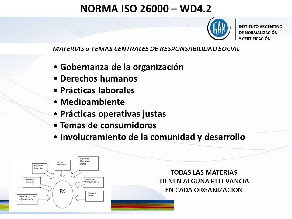 NORMA ISO 26000 – WD4.2 Gobernanza de la organización Derechos humanos