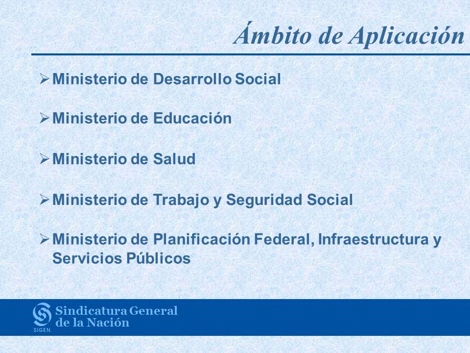 Ámbito de Aplicación Ministerio de Desarrollo Social