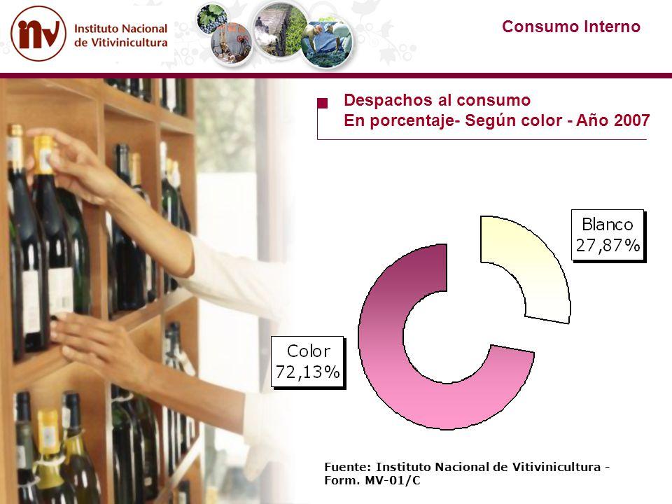 En porcentaje- Según color - Año 2007