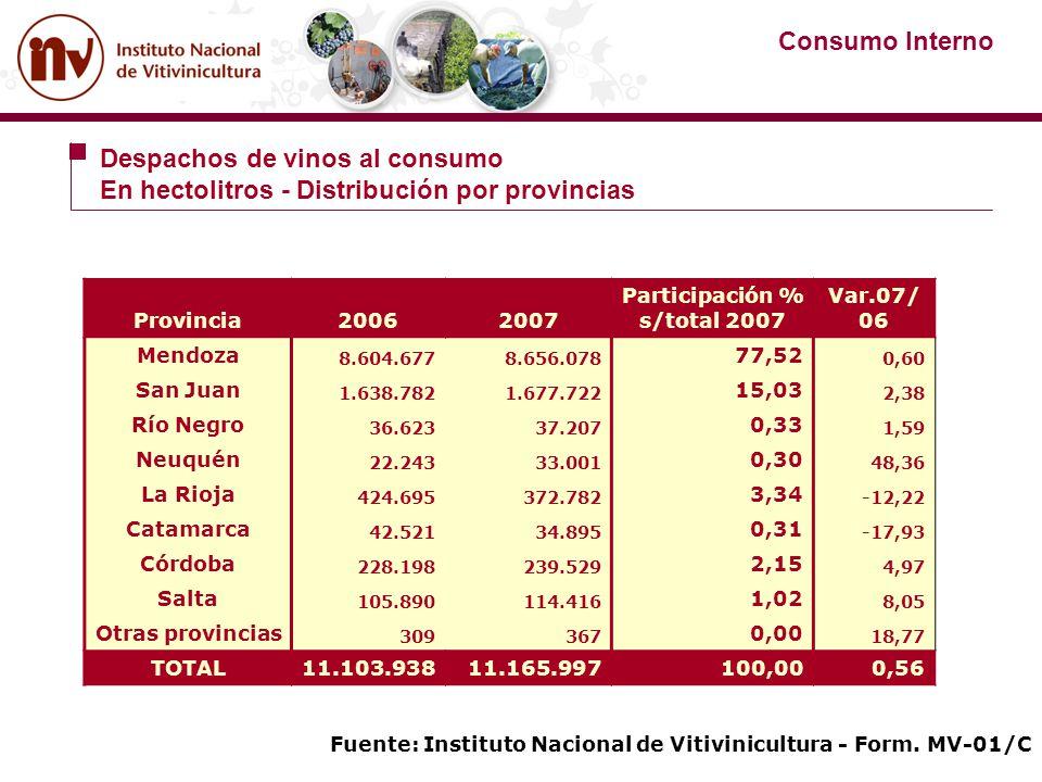 Despachos de vinos al consumo