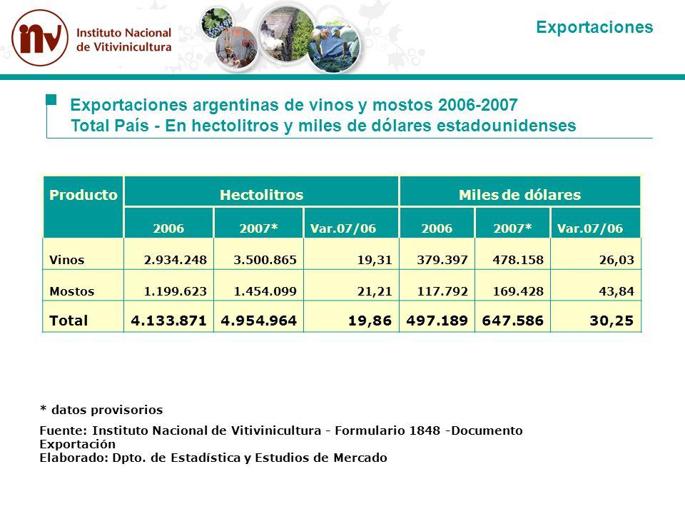 Exportaciones argentinas de vinos y mostos 2006-2007