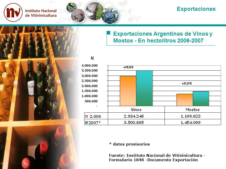 Exportaciones Argentinas de Vinos y Mostos - En hectolitros 2006-2007