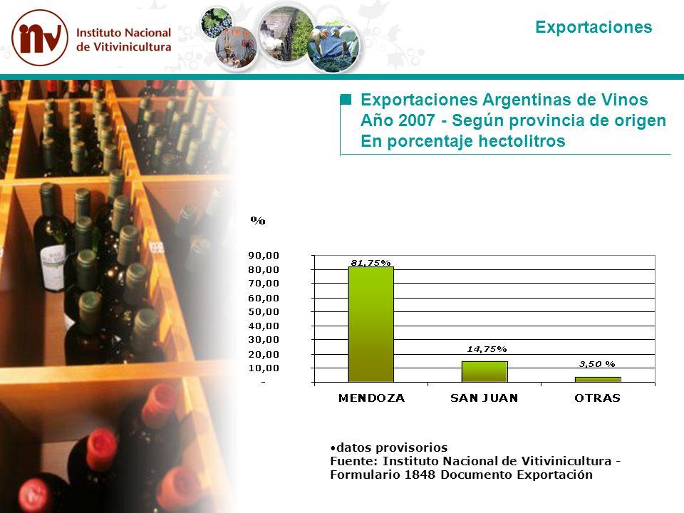 Exportaciones Argentinas de Vinos Año 2007 - Según provincia de origen
