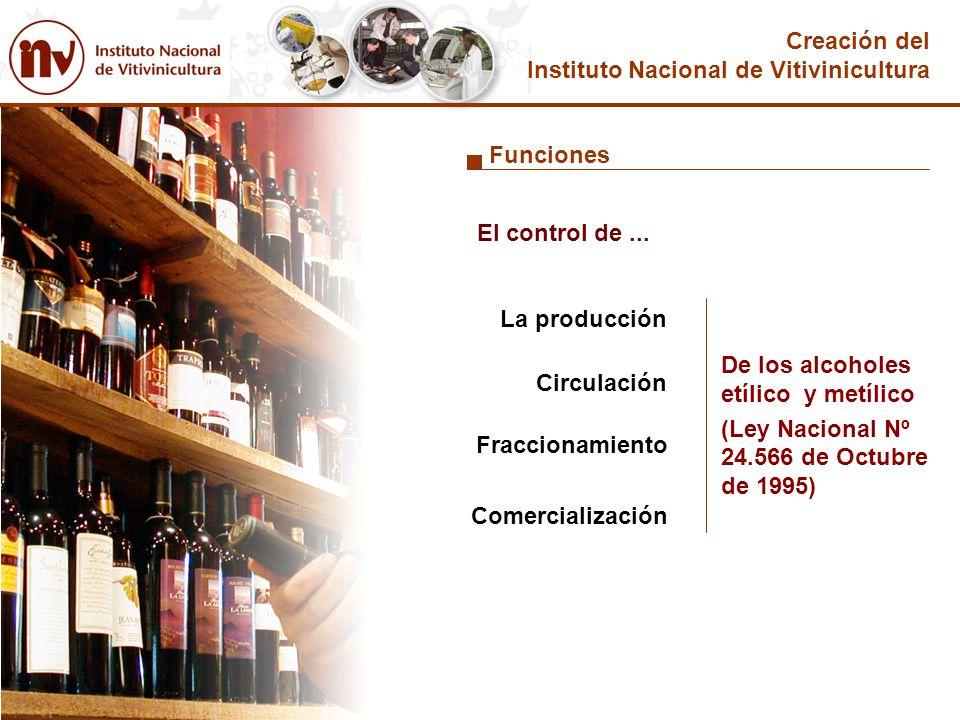 Creación del Instituto Nacional de Vitivinicultura. Funciones. El control de ... La producción. De los alcoholes etílico y metílico.