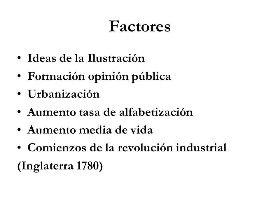 Factores Ideas de la Ilustración Formación opinión pública