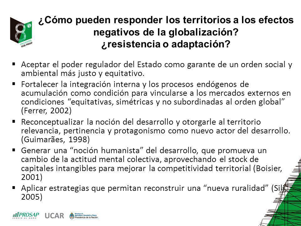 ¿Cómo pueden responder los territorios a los efectos negativos de la globalización ¿resistencia o adaptación