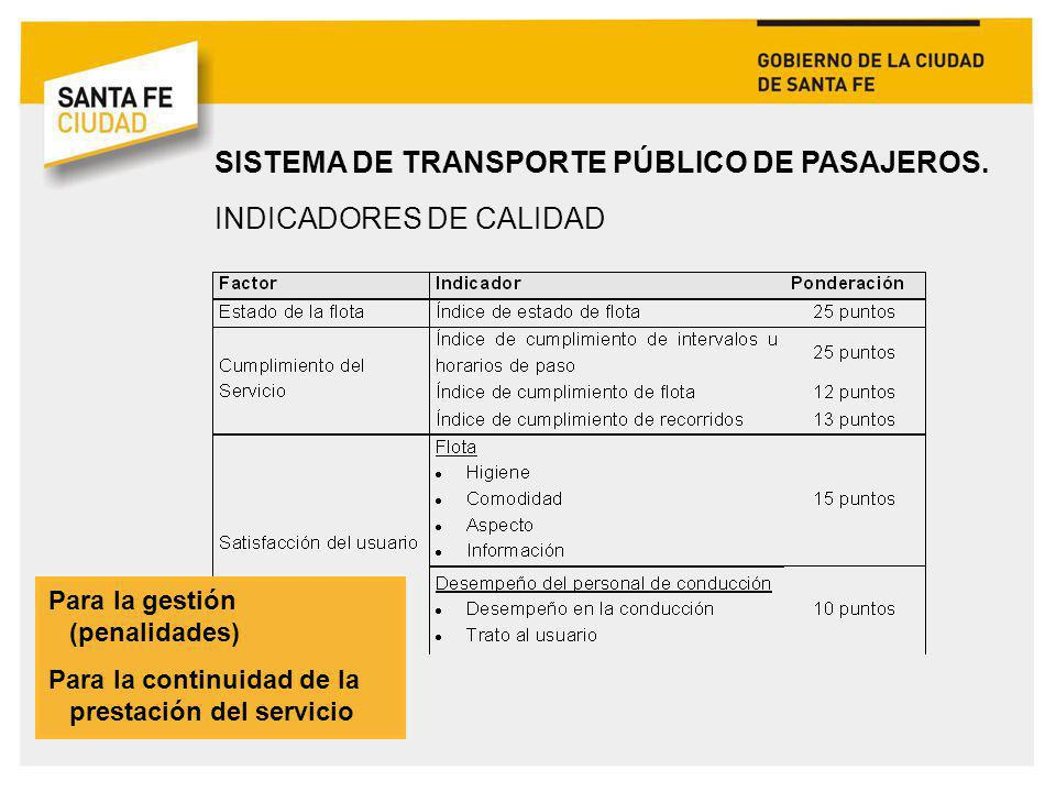 SISTEMA DE TRANSPORTE PÚBLICO DE PASAJEROS. INDICADORES DE CALIDAD