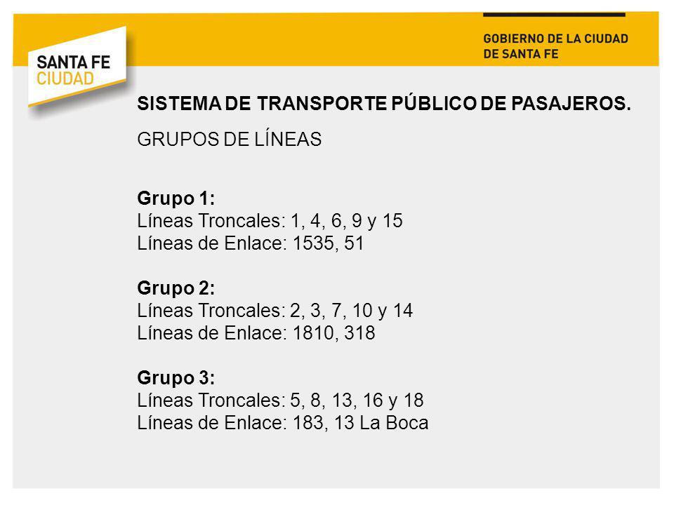 SISTEMA DE TRANSPORTE PÚBLICO DE PASAJEROS.