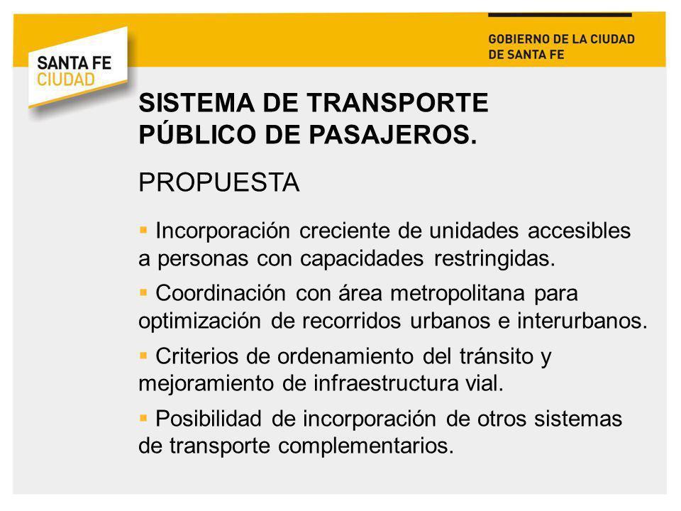 SISTEMA DE TRANSPORTE PÚBLICO DE PASAJEROS. PROPUESTA